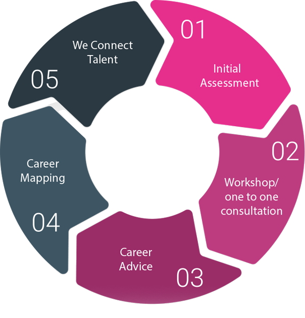 diagram-candidates2